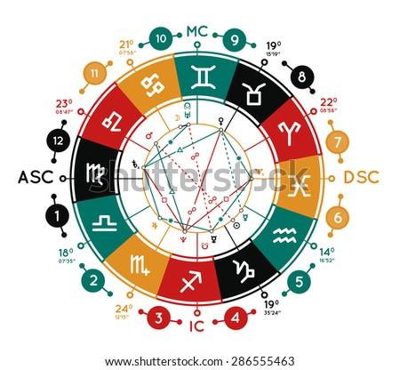 astrologia · grafico · vettore · esempio · pianeti · case - foto d'archivio © m_pavlov