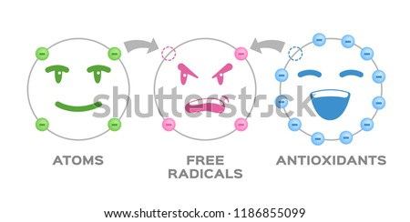 free radical with missing electron unpaired electron and stabl stock photo © tefi