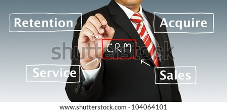 Man presenting customer relationship management. System for managing interactions with current and f Stock photo © makyzz