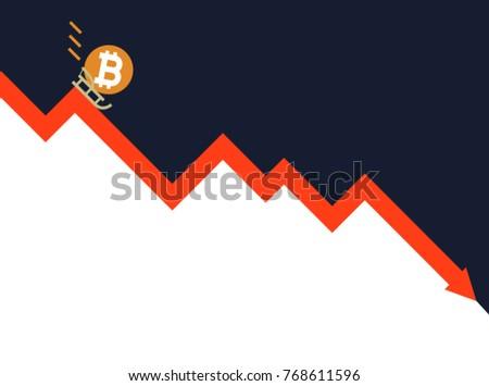 Falling bitcoin graph. Decrease in Cryptocurrency. Virtual money Stock photo © popaukropa