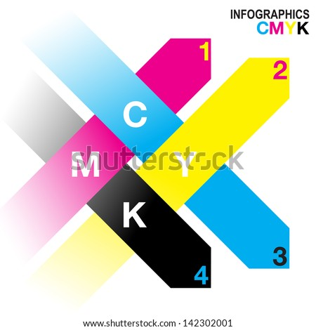 Modern vector cmyk infographic element, colors of cyan, magenta, yellow and black,  business strateg Stock photo © kurkalukas