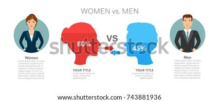 Geslacht statistisch communie vrouwelijke mannelijke Stockfoto © kyryloff