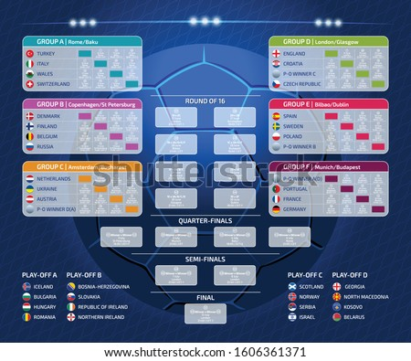 Stock photo: Euro 2020 football results table with flags. Euro football championship match schedule. All european