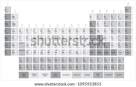 Mendeleev's table. Grayscale periodic table of elements. Flat vector graphic isolated on white backg Stock photo © ukasz_hampel