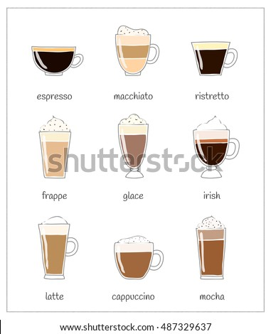 The names of different types of coffee. Different coffee cocktails. Stock photo © Arkadivna