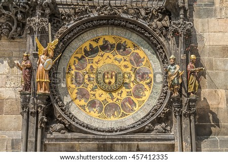 Astronomical Clock or Orloj lower dial on the Staromestske names Stock photo © tuulijumala