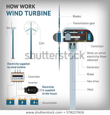 wind energy turbines banner Stock photo © alexaldo