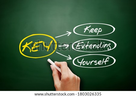 KEY acronym -Keep extending yourself on a blackboard with words written in chalk.  Stock photo © bbbar