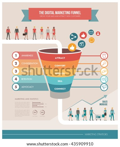 Purchase funnel or conversion funnel marketing model infographic Stock photo © gomixer