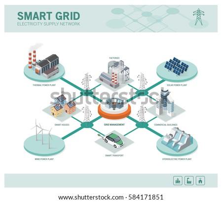 Centrale électriques industrie énergie production vecteur Photo stock © RAStudio