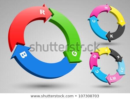 CMYK circular arrows, 3D Stock photo © djmilic