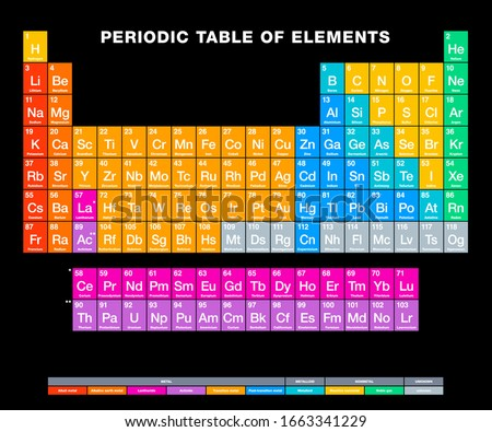 Periodic Table of the Chemical Elements (Mendeleev's table) modern flat pastel colors on dark backgr Stock photo © ukasz_hampel