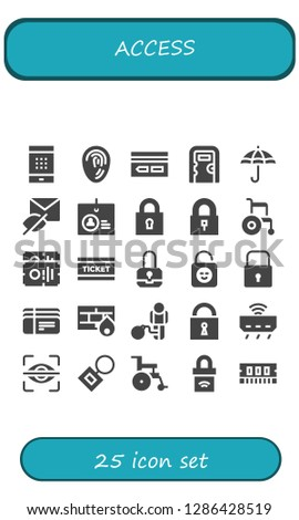 fingerprint identification icon set scan and restriction icon vector illustration isolated on mode stock photo © kyryloff