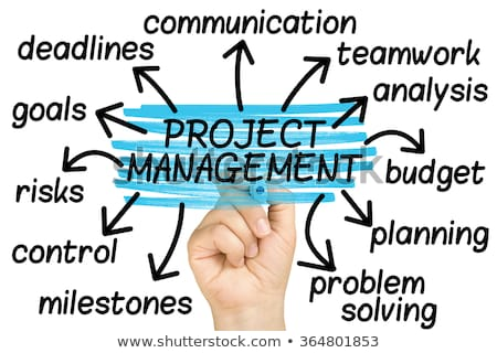 projet · gestion · mot · rouge · couleur - photo stock © tang90246