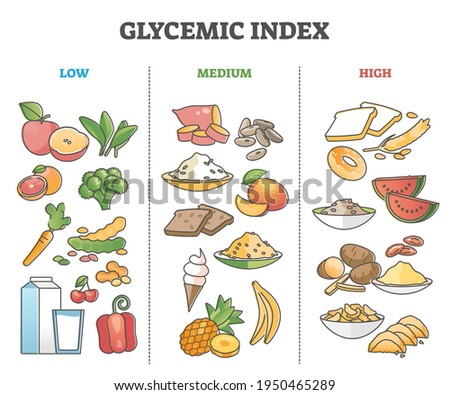 Products with low glycemic index Stock photo © furmanphoto