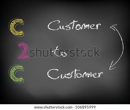 conceptual c2c acronym on black chalkboard customer to customer stock photo © bbbar