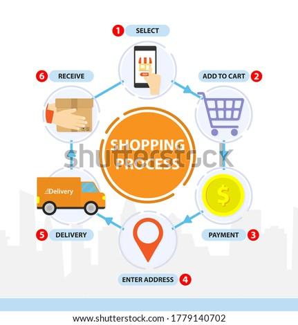 Stockfoto: Zes · business · online · vervoer · economie