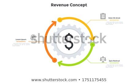 dollarteken · geïsoleerd · icon · witte · business · geld - stockfoto © ussr