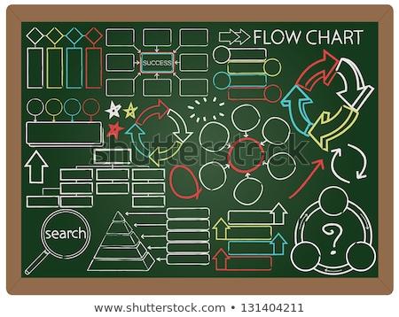 Foto d'archivio: Content Flow Chart Blackboard
