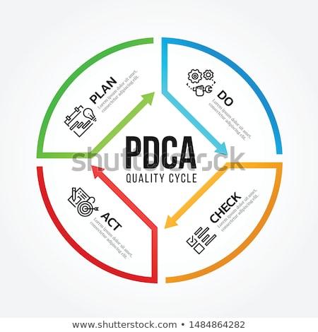 vector pdca plan do check act diagram schema stock photo © orson