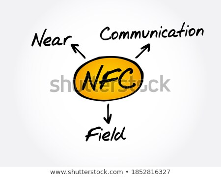 Abreviatura comunicación teléfono móvil mujer de negocios Foto stock © stevanovicigor