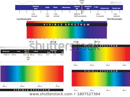 infrared image of radiator stock photo © smuki