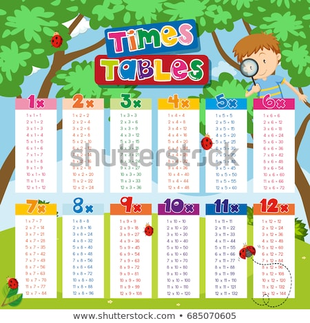 times tables chart with boy and ladybugs in background stock photo © bluering