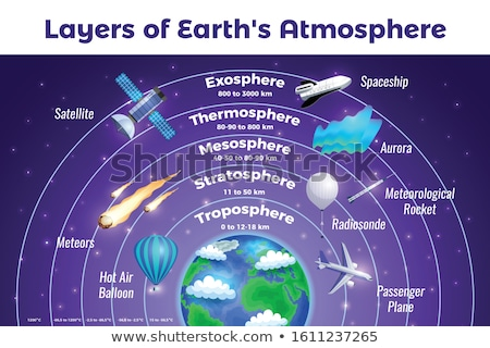 Wetenschap poster ontwerp aarde atmosfeer illustratie Stockfoto © bluering