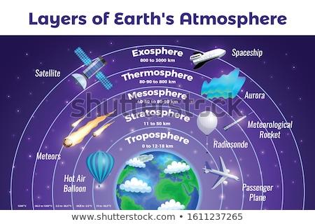 Science affiche design terre atmosphère illustration Photo stock © bluering