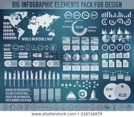 statistisch · presentatie · kleurrijk · web · pagina · ontwerp - stockfoto © linetale