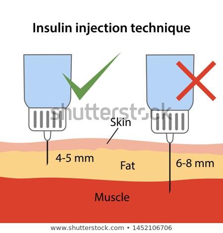 insulin pen injection stock photo © givaga