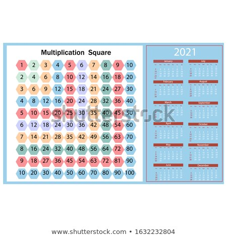 Multiplication tables template in different colors Stock photo © bluering