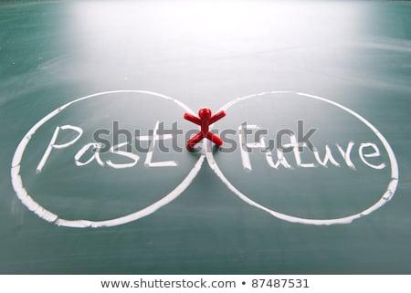 passado · apresentar · futuro · tempo · lousa · colorido - foto stock © ansonstock