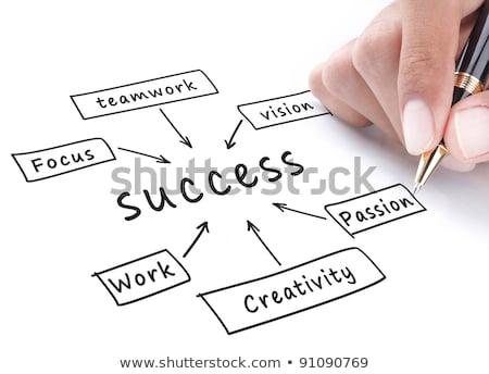 teamwork flow chart blackboard stock photo © ivelin