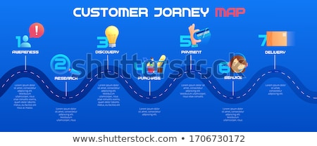 Customer journey map isometric flat vector concept. Stock photo © TarikVision