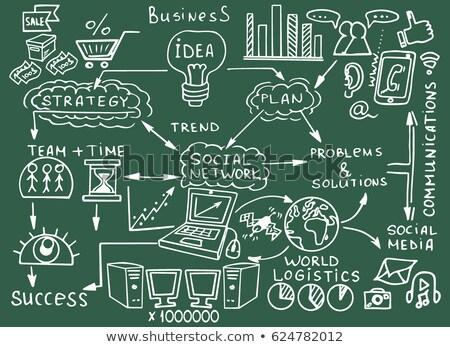 зеленый доске рисованной поиск управления болван Сток-фото © tashatuvango