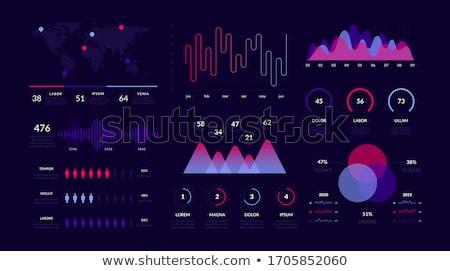 Ui dados projeto futurista elementos vetor Foto stock © Said