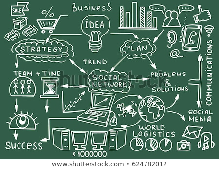 innovation concept green chalkboard with doodle icons stock photo © tashatuvango