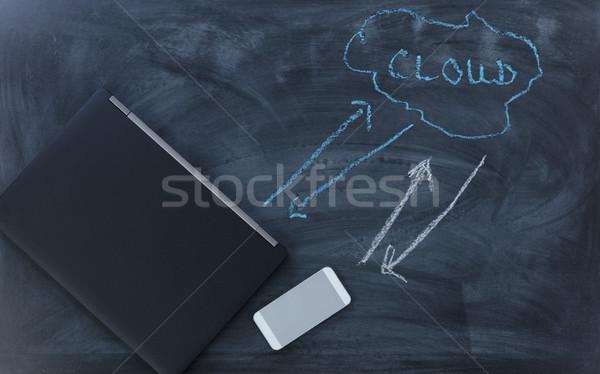 Net kommunikáció internet eszközök technológia háttér Stock fotó © tab62