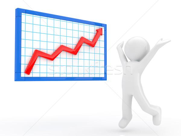 Emelkedő grafikon felirat pénzügy piac siker Stock fotó © taiyaki999