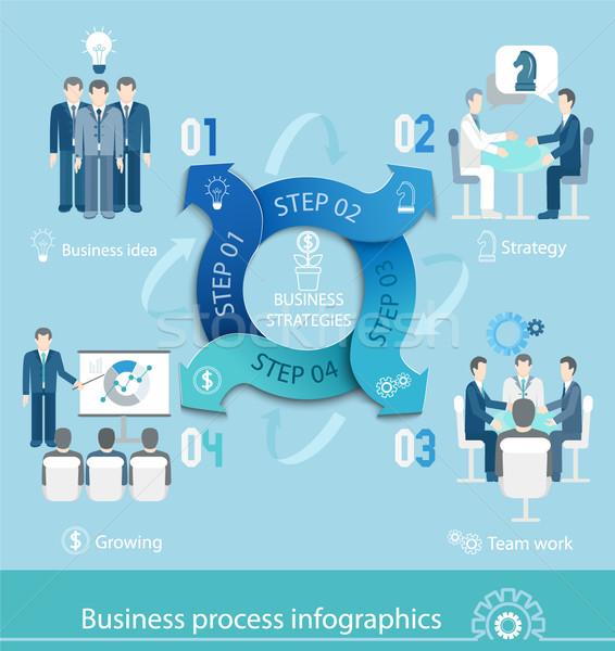 インフォグラフィック ビジネス プロセス オフィス 手 作業 ストックフォト © tandaV