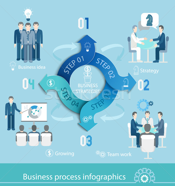 бизнеса процесс можете используемый баннер Сток-фото © tandaV