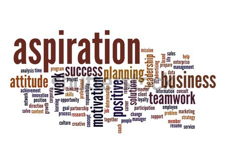 Aspiration word cloud Stock photo © tang90246