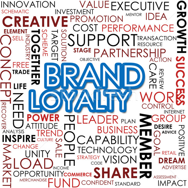 Brand loyalty word cloud Stock photo © tang90246
