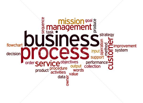 бизнеса процесс слово облако службе данные поддержки Сток-фото © tang90246