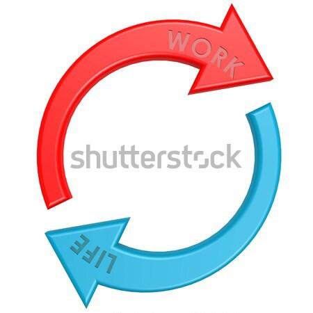 Work life cycle Stock photo © tang90246
