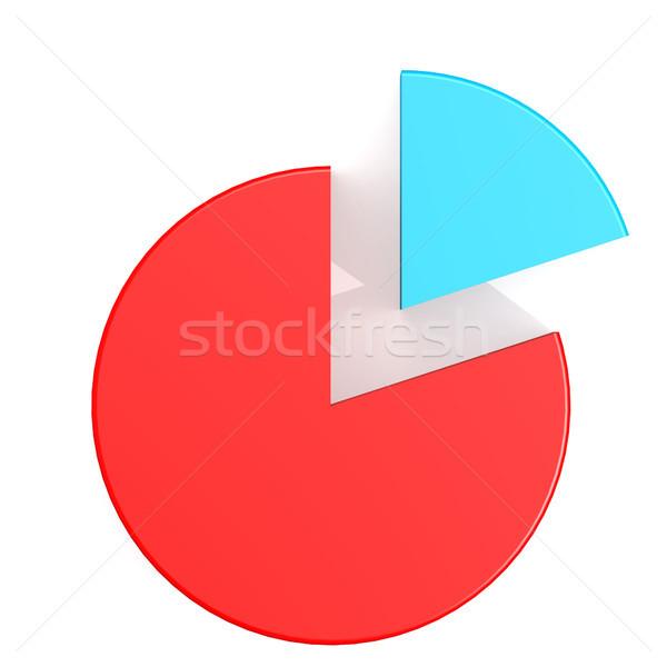 Сток-фото: двадцать · восемьдесят · процент · синий · красный