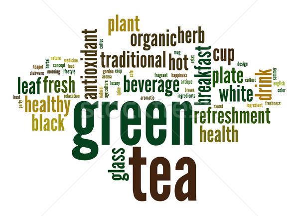 Yeşil çay kelime bulutu yaprak cam içmek çay Stok fotoğraf © tang90246
