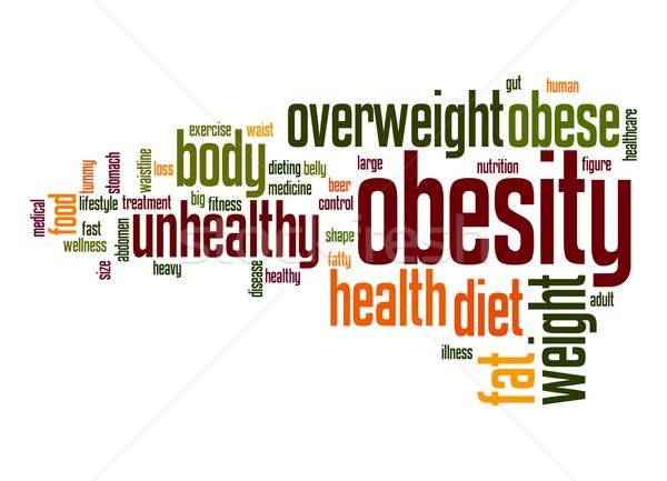 Obesity word cloud Stock photo © tang90246