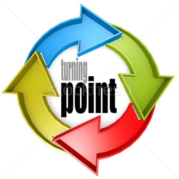 Turning point color cycle sign Stock photo © tang90246